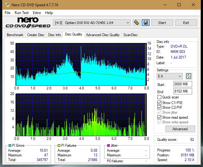 Nazwa:  DQ_2.4x_AD-7240S.png,  obejrzany:  111 razy,  rozmiar:  55.5 KB.