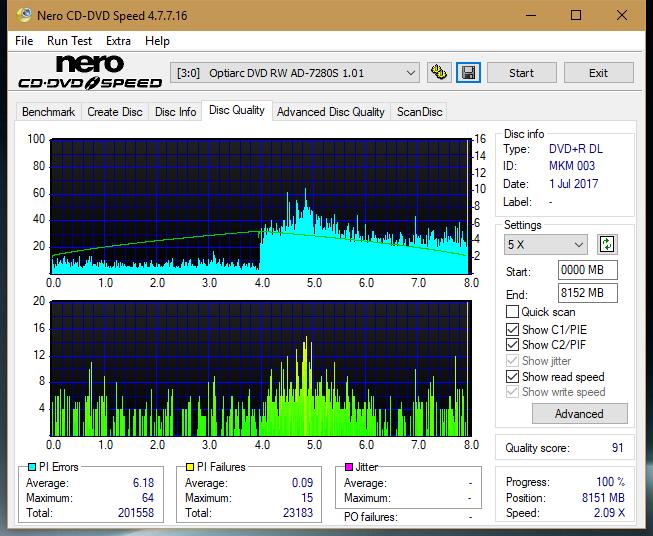 Nazwa:  DQ_2.4x_AD-7280S.png,  obejrzany:  110 razy,  rozmiar:  57.4 KB.
