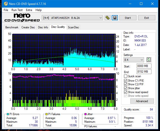 Nazwa:  DQ_2.4x_iHAS524-B.png,  obejrzany:  109 razy,  rozmiar:  58.1 KB.