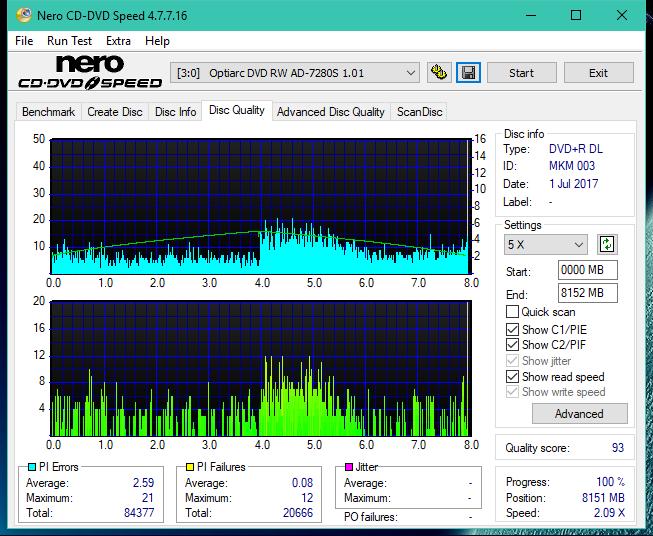 Nazwa:  DQ_4x_AD-7280S.png,  obejrzany:  109 razy,  rozmiar:  60.1 KB.