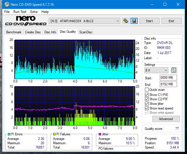 Nazwa:  DQ_4x_iHAS324-A.png,  obejrzany:  108 razy,  rozmiar:  61.9 KB.