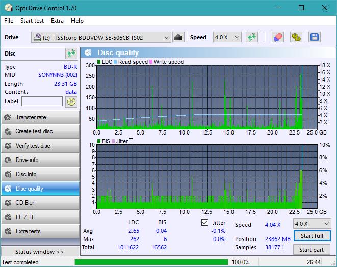 Nazwa:  DQ_ODC!70_2x_OPCon_SE-506CB.png,  obejrzany:  28 razy,  rozmiar:  46.9 KB.