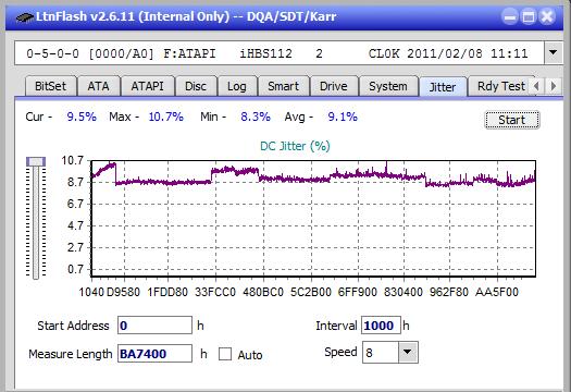Nazwa:  Jitter_2x_OPCon_iHBS112-Gen1.png,  obejrzany:  26 razy,  rozmiar:  20.5 KB.