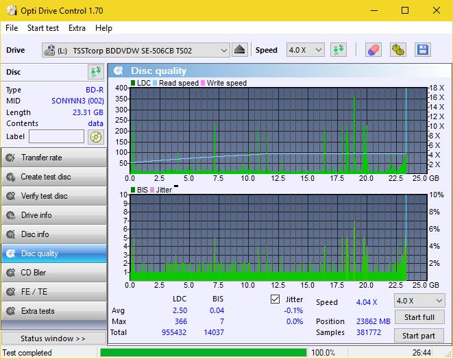 Nazwa:  DQ_ODC!70_4x_OPCon_SE-506CB.png,  obejrzany:  58 razy,  rozmiar:  47.4 KB.