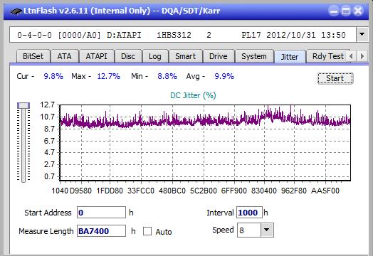 Nazwa:  Jitter_6x_OPCon_iHBS312.png,  obejrzany:  61 razy,  rozmiar:  21.2 KB.