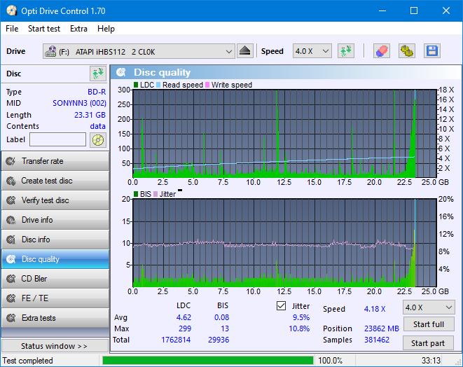 Nazwa:  DQ_ODC170_2x_OPCoff_iHBS112-Gen1.png,  obejrzany:  58 razy,  rozmiar:  46.7 KB.