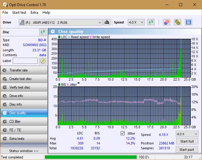 Nazwa:  DQ_ODC170_2x_OPCoff_iHBS112-Gen2.png,  obejrzany:  60 razy,  rozmiar:  47.4 KB.