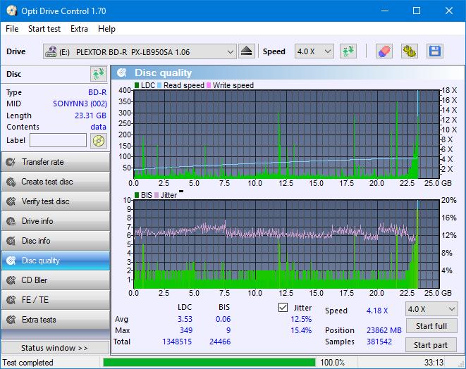 Nazwa:  DQ_ODC170_2x_OPCoff_PX-LB950SA.png,  obejrzany:  57 razy,  rozmiar:  48.6 KB.