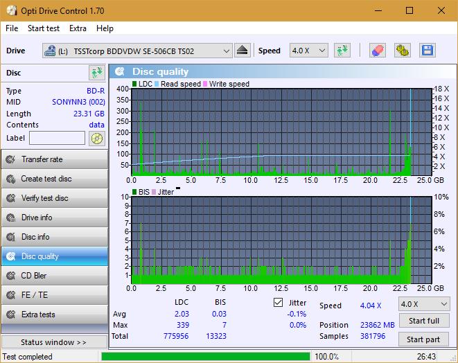 Nazwa:  DQ_ODC170_2x_OPCoff_SE-506CB.png,  obejrzany:  58 razy,  rozmiar:  47.0 KB.