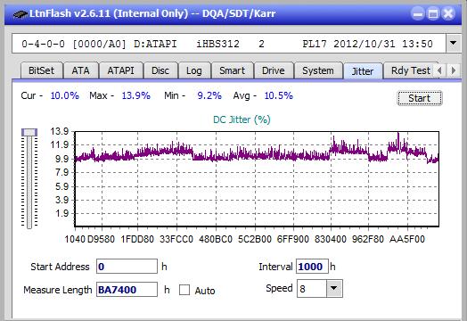Nazwa:  Jitter_2x_OPCoff_iHBS312.png,  obejrzany:  58 razy,  rozmiar:  21.0 KB.
