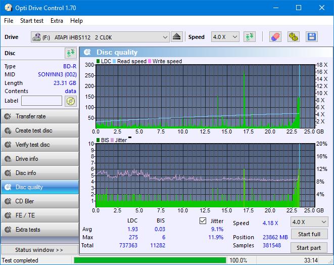 Nazwa:  DQ_ODC170_4x_OPCoff_iHBS112-Gen1.png,  obejrzany:  58 razy,  rozmiar:  46.8 KB.