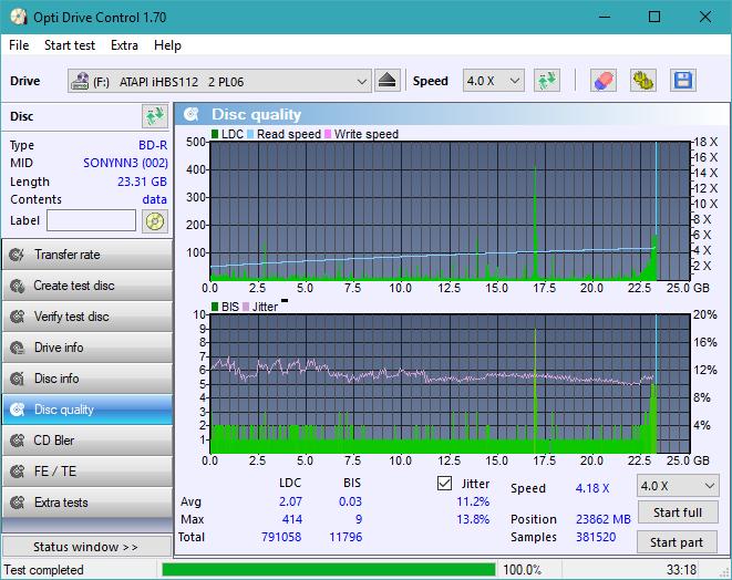 Nazwa:  DQ_ODC170_4x_OPCoff_iHBS112-Gen2.png,  obejrzany:  58 razy,  rozmiar:  47.6 KB.
