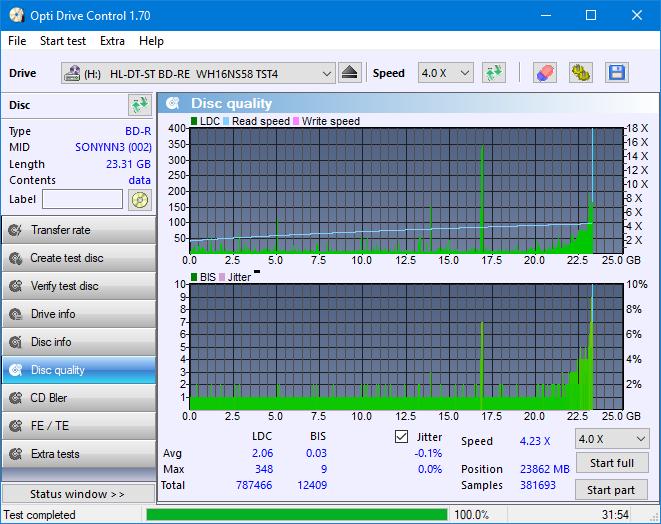 Nazwa:  DQ_ODC170_4x_OPCoff_WH16NS58DUP.png,  obejrzany:  58 razy,  rozmiar:  46.2 KB.
