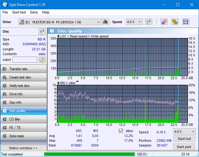 Nazwa:  DQ_ODC170_4x_OPCoff_PX-LB950SA.png,  obejrzany:  58 razy,  rozmiar:  47.4 KB.