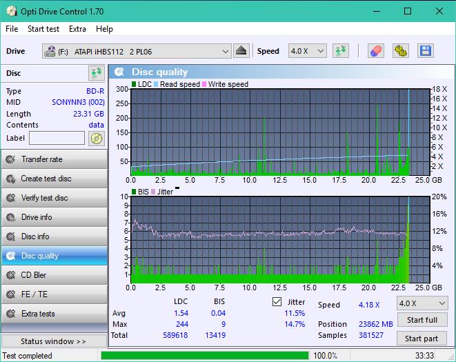 Nazwa:  DQ_ODC170_6x_OPCoff_iHBS112-Gen2.png,  obejrzany:  58 razy,  rozmiar:  48.4 KB.