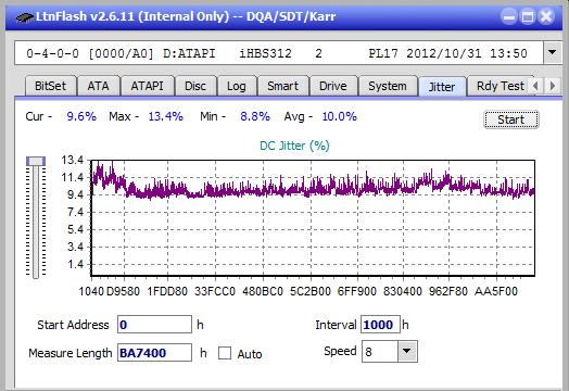 Nazwa:  Jitter_6x_OPCoff_iHBS312.png,  obejrzany:  56 razy,  rozmiar:  21.3 KB.