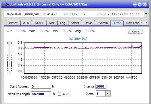 Nazwa:  Jitter_2x_OPCon_iHBS112-Gen1.png,  obejrzany:  94 razy,  rozmiar:  19.9 KB.