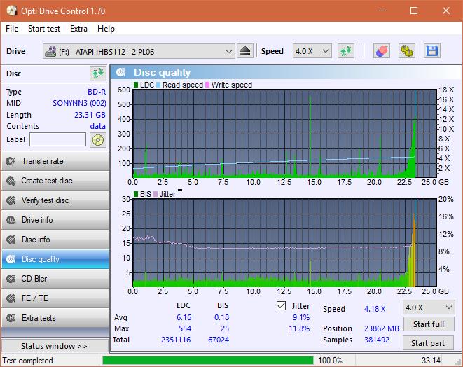 Nazwa:  DQ_ODC170_4x_OPCon_iHBS112-Gen2.png,  obejrzany:  93 razy,  rozmiar:  46.8 KB.