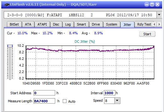 Nazwa:  Jitter_4x_OPCon_iHBS112-Gen2.png,  obejrzany:  92 razy,  rozmiar:  20.3 KB.