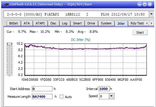 Nazwa:  Jitter_6x_OPCon_iHBS112-Gen2.png,  obejrzany:  90 razy,  rozmiar:  20.4 KB.