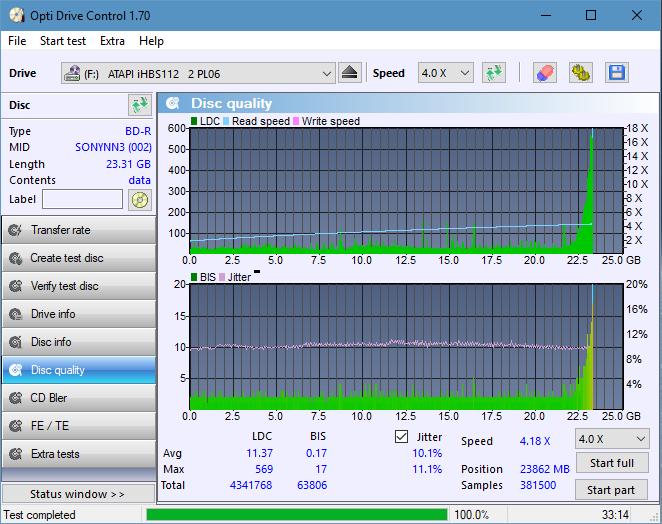 Nazwa:  DQ_ODC170_2x_OPCoff_iHBS112-Gen2.png,  obejrzany:  15 razy,  rozmiar:  48.3 KB.