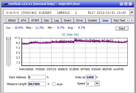 Nazwa:  Jitter_2x_OPCoff_iHBS312.png,  obejrzany:  16 razy,  rozmiar:  20.5 KB.