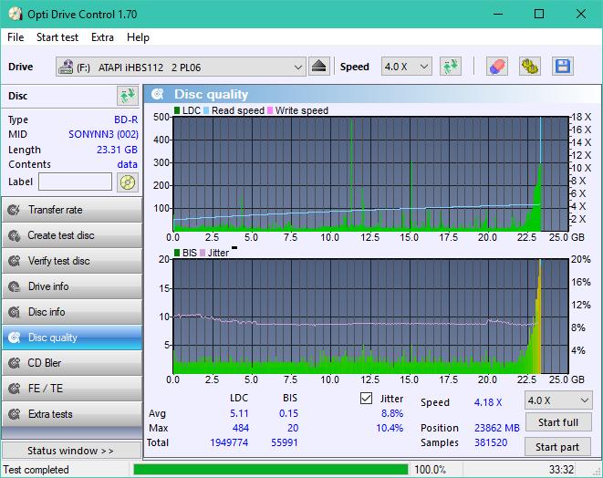 Nazwa:  DQ_ODC170_4x_OPCoff_iHBS112-Gen2.png,  obejrzany:  15 razy,  rozmiar:  46.4 KB.