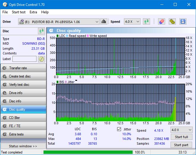 Nazwa:  DQ_ODC170_4x_OPCoff_PX-LB950SA.png,  obejrzany:  15 razy,  rozmiar:  46.7 KB.