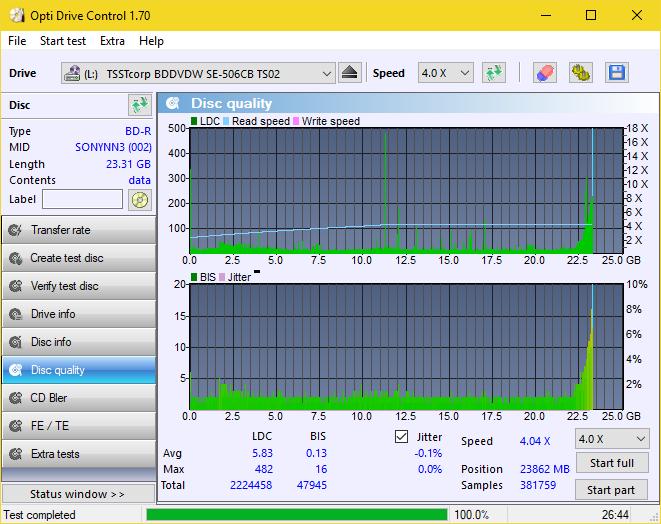 Nazwa:  DQ_ODC170_4x_OPCoff_SE-506CB.png,  obejrzany:  16 razy,  rozmiar:  45.9 KB.