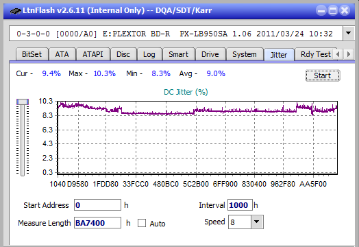 Nazwa:  Jitter_4x_OPCoff_PX-LB950SA.png,  obejrzany:  15 razy,  rozmiar:  20.6 KB.
