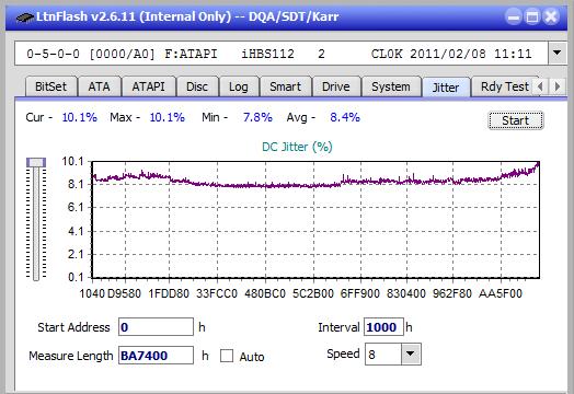 Nazwa:  Jitter_6x_OPCoff_iHBS112-Gen1.png,  obejrzany:  15 razy,  rozmiar:  20.2 KB.