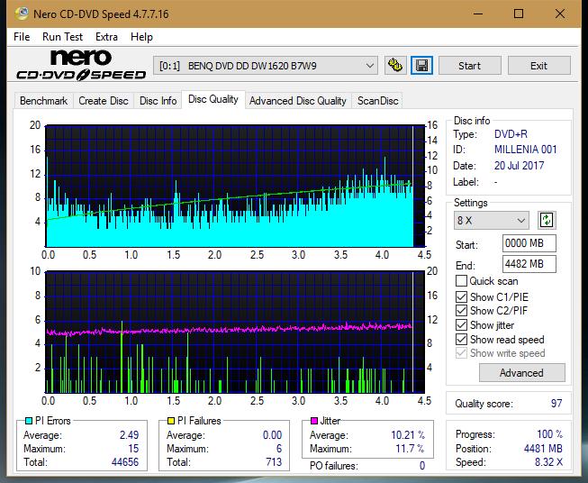 Nazwa:  DQ_2.4x_DW1620.png,  obejrzany:  78 razy,  rozmiar:  55.5 KB.