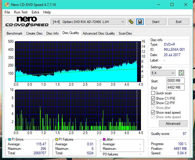 Nazwa:  DQ_2.4x_AD-7240S.png,  obejrzany:  77 razy,  rozmiar:  72.0 KB.
