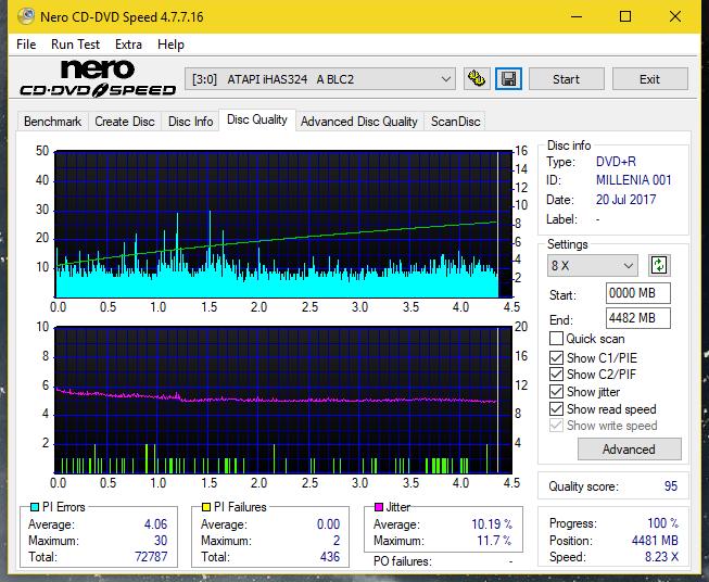 Nazwa:  DQ_2.4x_iHAS324-A.png,  obejrzany:  78 razy,  rozmiar:  67.7 KB.