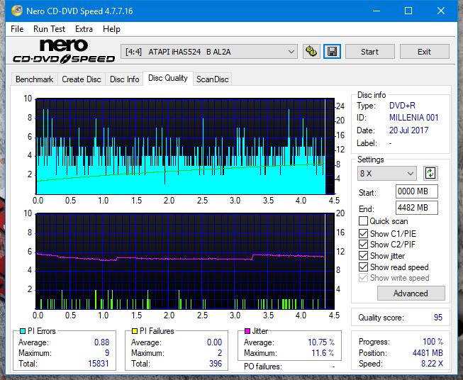 Nazwa:  DQ_2.4x_iHAS524-B.png,  obejrzany:  77 razy,  rozmiar:  69.6 KB.