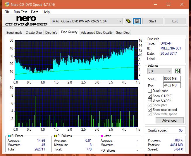 Nazwa:  DQ_4x_AD-7240S.png,  obejrzany:  77 razy,  rozmiar:  70.8 KB.