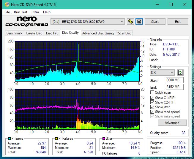 Nazwa:  DQ_4x_DW1620.png,  obejrzany:  40 razy,  rozmiar:  60.5 KB.