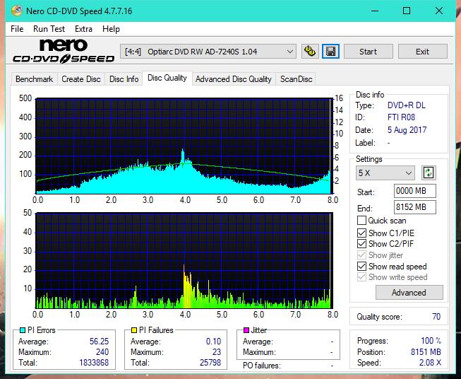 Nazwa:  DQ_4x_AD-7240S.png,  obejrzany:  40 razy,  rozmiar:  62.2 KB.
