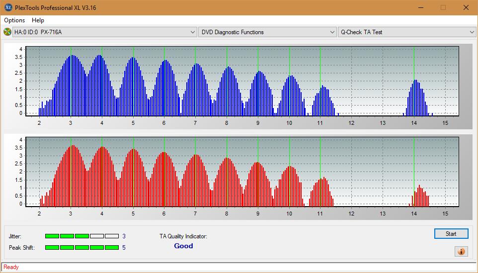 Nazwa:  TA Test (Outer Zone Layer 1)_4x_PX-716A.png,  obejrzany:  41 razy,  rozmiar:  48.1 KB.