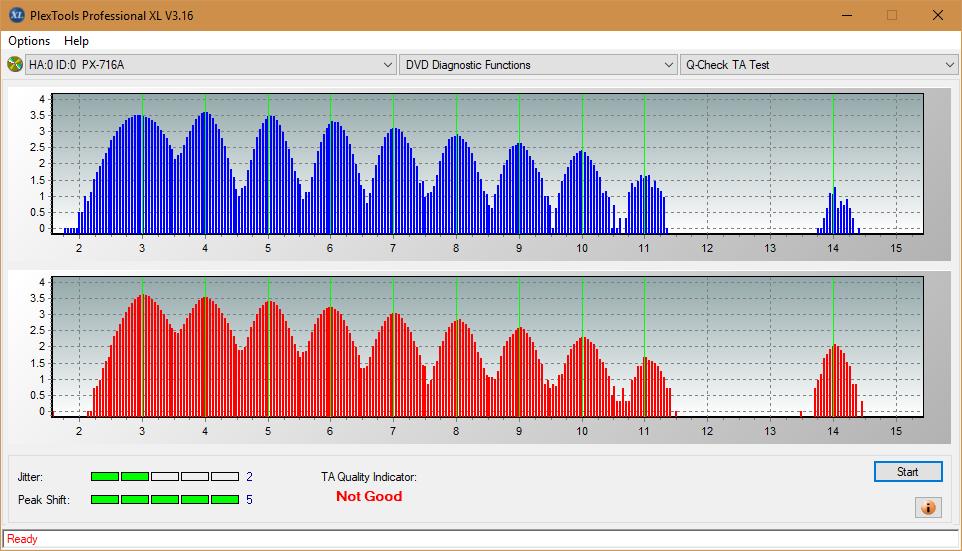 Nazwa:  TA Test (Middle Zone Layer 1)_8x_PX-716A.png,  obejrzany:  39 razy,  rozmiar:  47.7 KB.