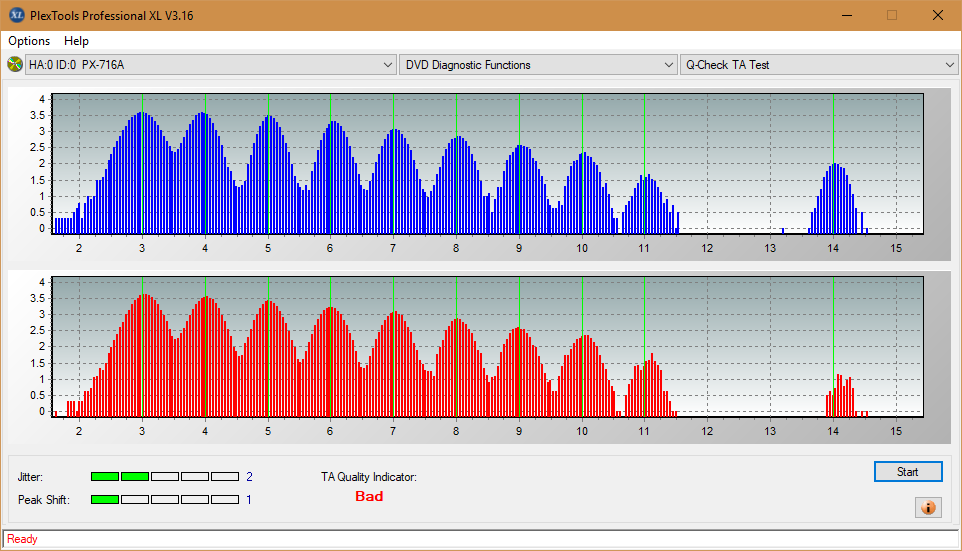 Nazwa:  TA Test (Outer Zone Layer 1)_8x_PX-716A.png,  obejrzany:  39 razy,  rozmiar:  47.7 KB.