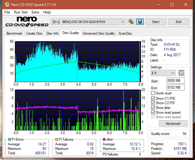 Nazwa:  DQ_4x_DW1620.png,  obejrzany:  42 razy,  rozmiar:  69.7 KB.