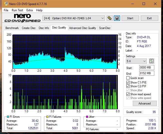 Nazwa:  DQ_4x_AD-7240S.png,  obejrzany:  42 razy,  rozmiar:  68.6 KB.