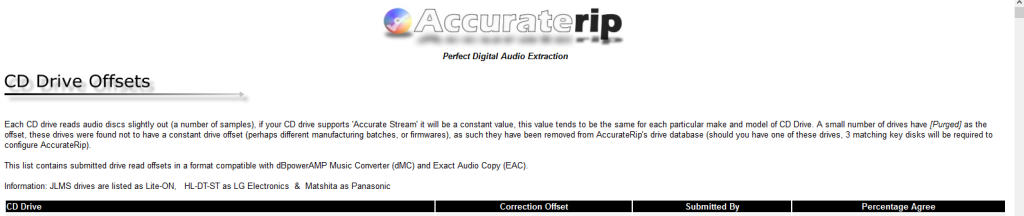 CD \ DVD \ BluRay Drive Offsets EAC-2017-10-05_07-09-24.png