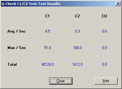 Philips CDR 870 Compact Disc Recorder 1998 r.-2017-04-02-20_06_44-q-check-c1_c2-test_-test-results.png