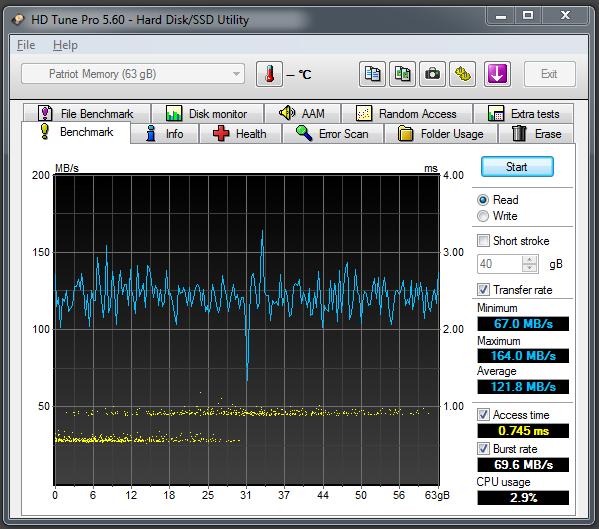 Patriot Supersonic Rage 64GB USB 3.0-przechwytywanie03.png