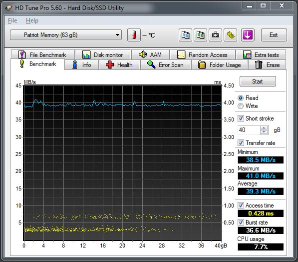Patriot Supersonic Rage 64GB USB 3.0-przechwytywanie01.png