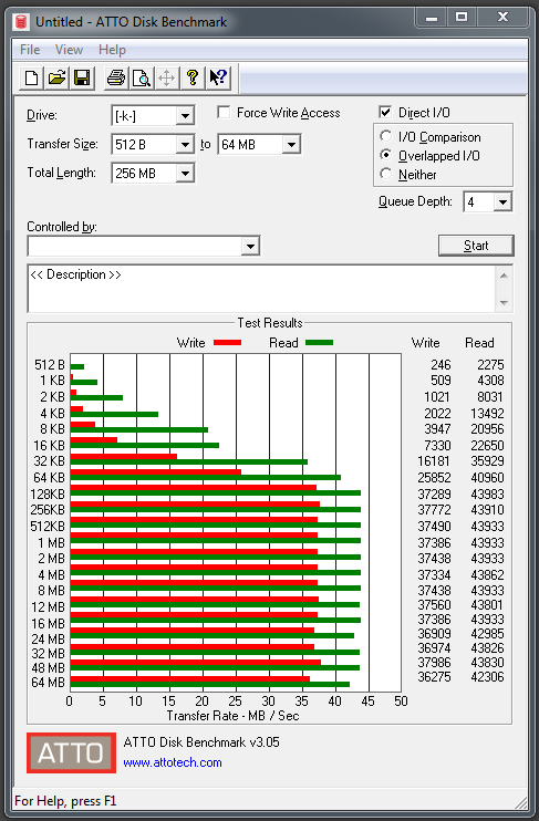 Patriot Supersonic Rage 64GB USB 3.0-przechwytywanie02.png