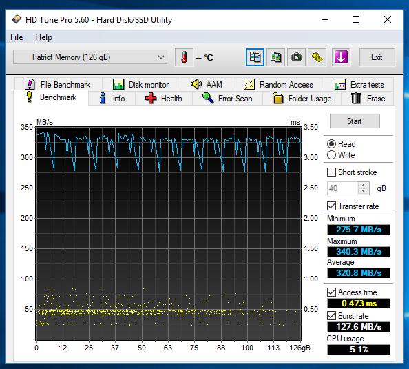Patriot Supersonic Boost XT 128GB USB 3.0-przechwytywanie05.png