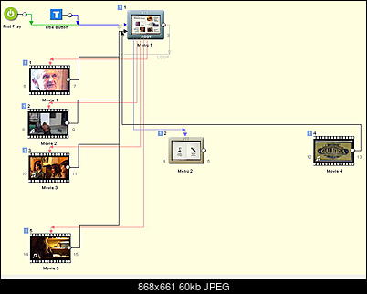 menu w DVD Lab PRO wg tutoriala - jak?-zrzut2.jpg